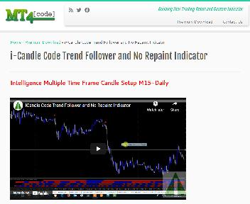 i-Candle Code Trend Follower and No Repaint Indicator Coupon Codes