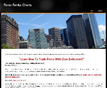Forex Renko Charts FX Trading System Coupon Codes